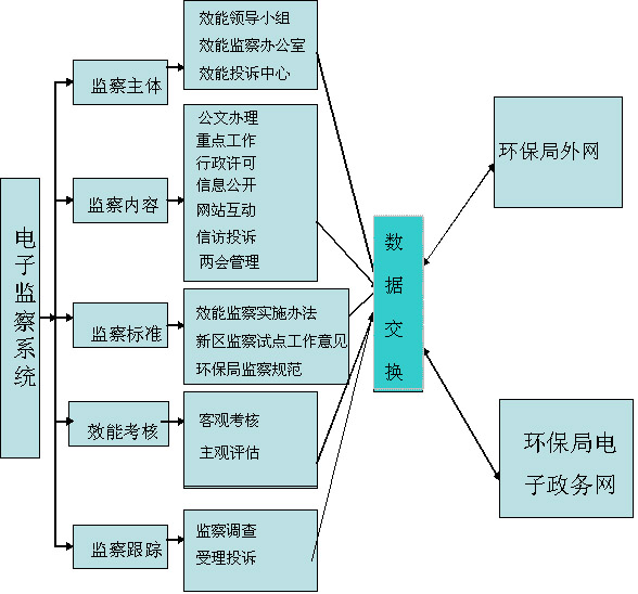 上海互联网软件有限公司